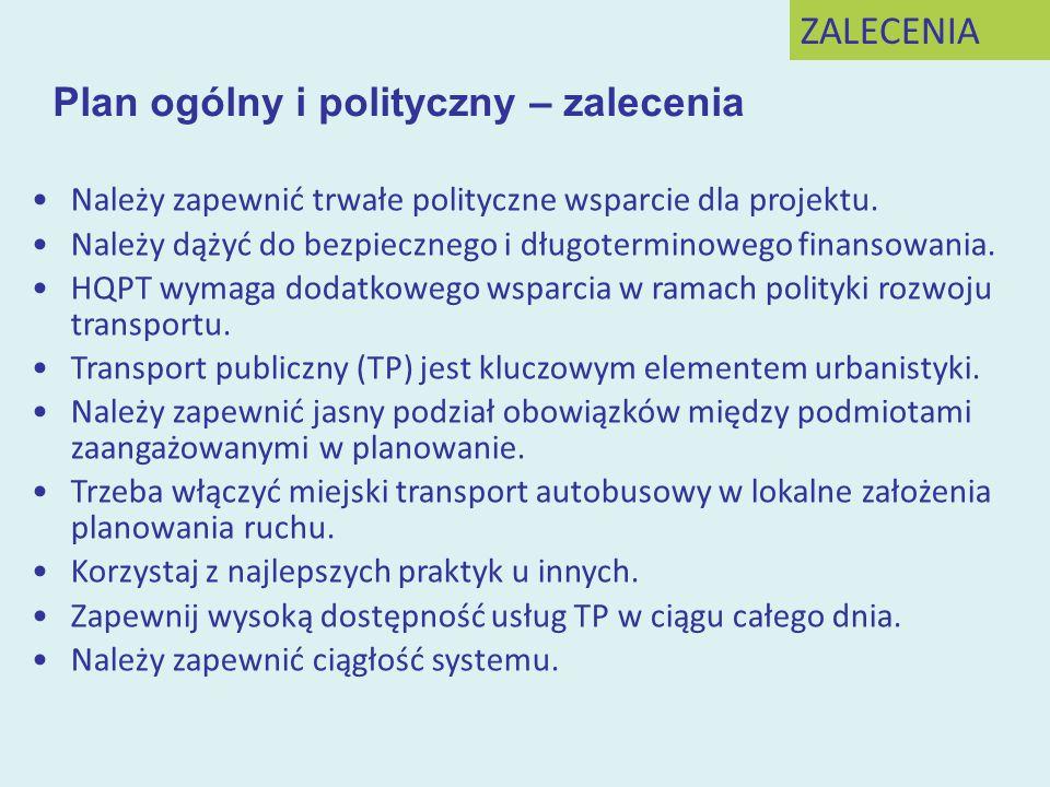 Plan ogólny i polityczny – zalecenia