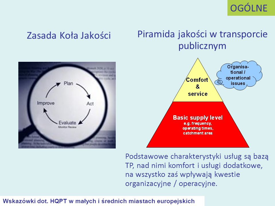 Piramida jakości w transporcie publicznym