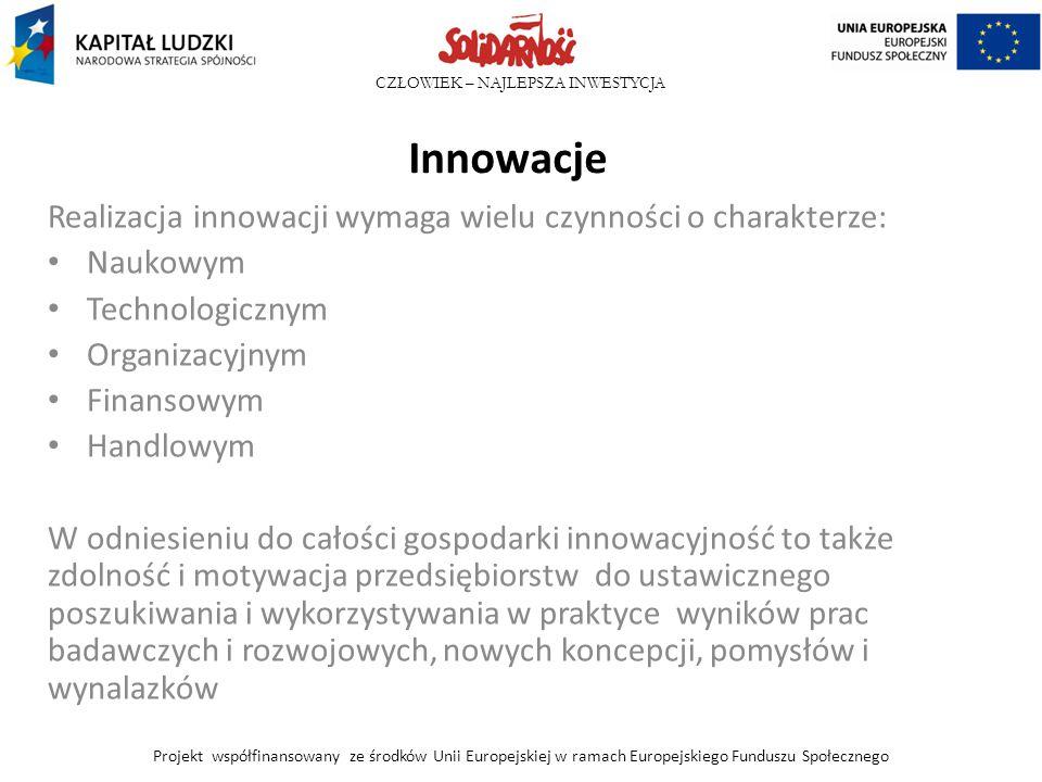 Innowacje Realizacja innowacji wymaga wielu czynności o charakterze: