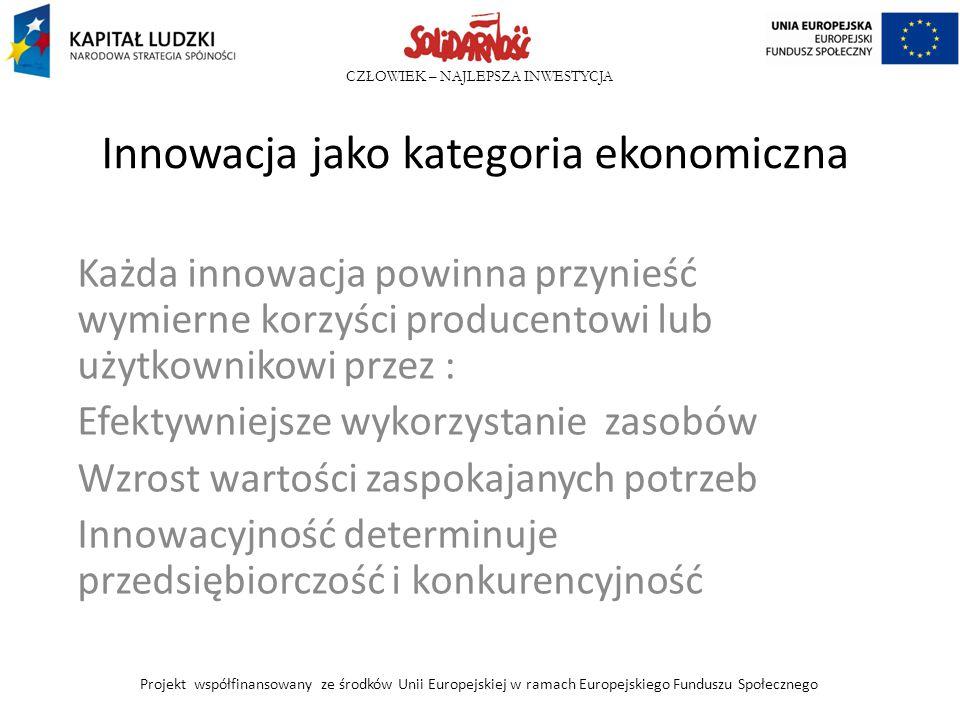 Innowacja jako kategoria ekonomiczna