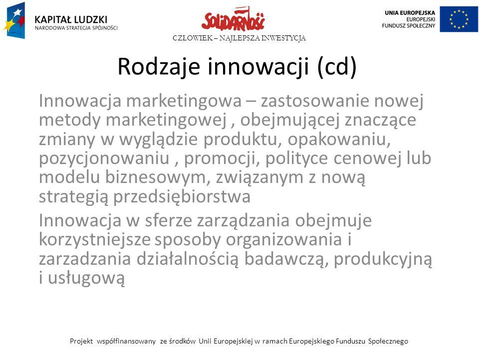 Rodzaje innowacji (cd)