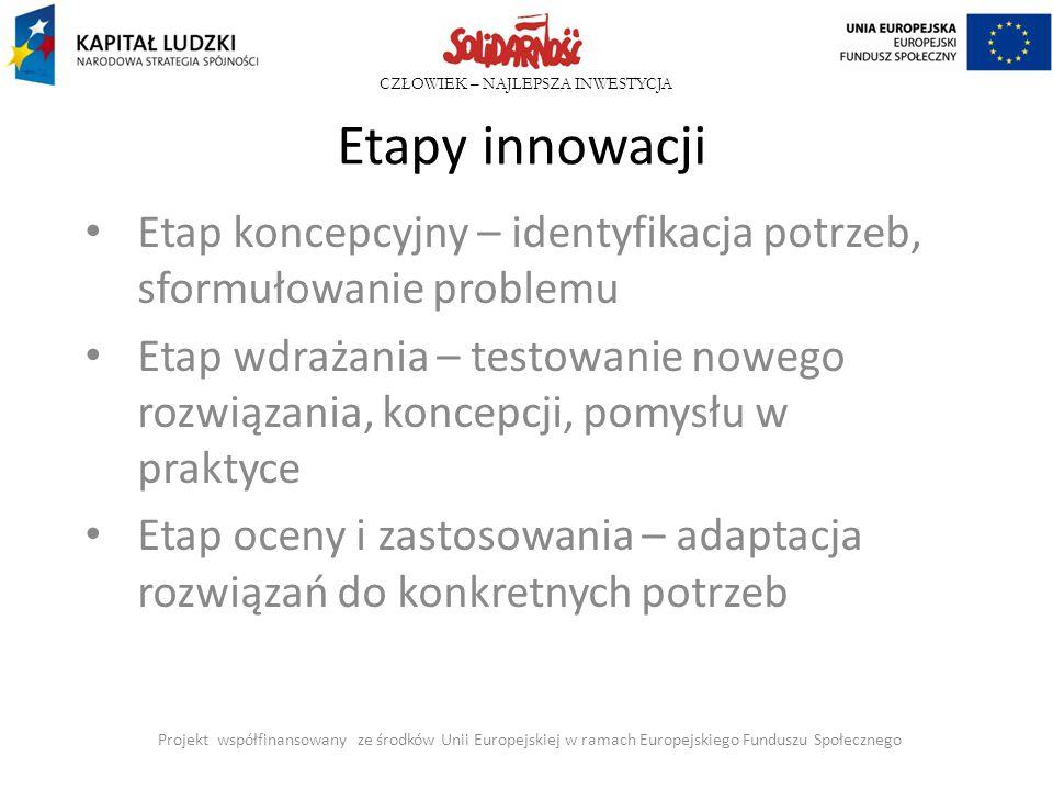 Etapy innowacji Etap koncepcyjny – identyfikacja potrzeb, sformułowanie problemu.