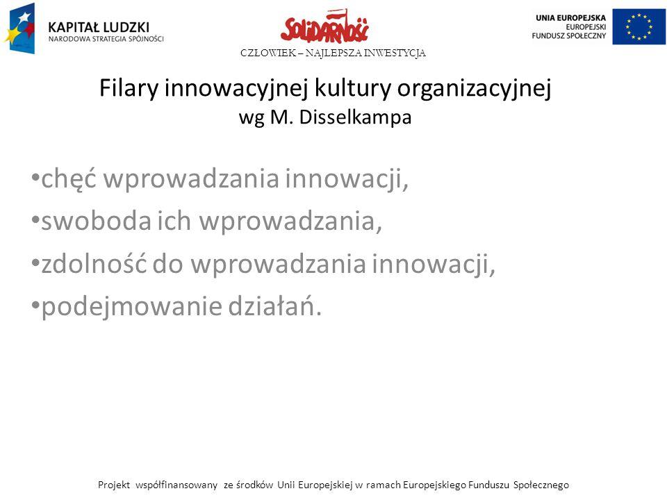 Filary innowacyjnej kultury organizacyjnej wg M. Disselkampa