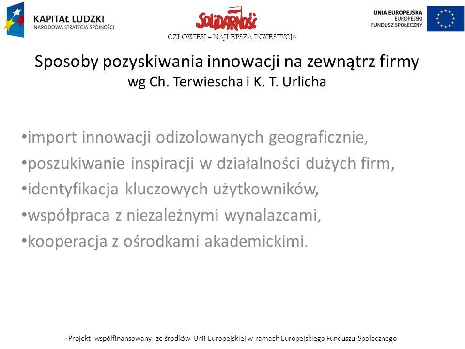 Sposoby pozyskiwania innowacji na zewnątrz firmy wg Ch. Terwiescha i K