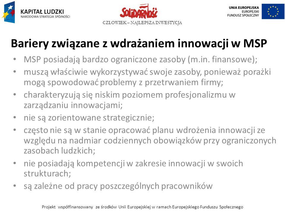 Bariery związane z wdrażaniem innowacji w MSP
