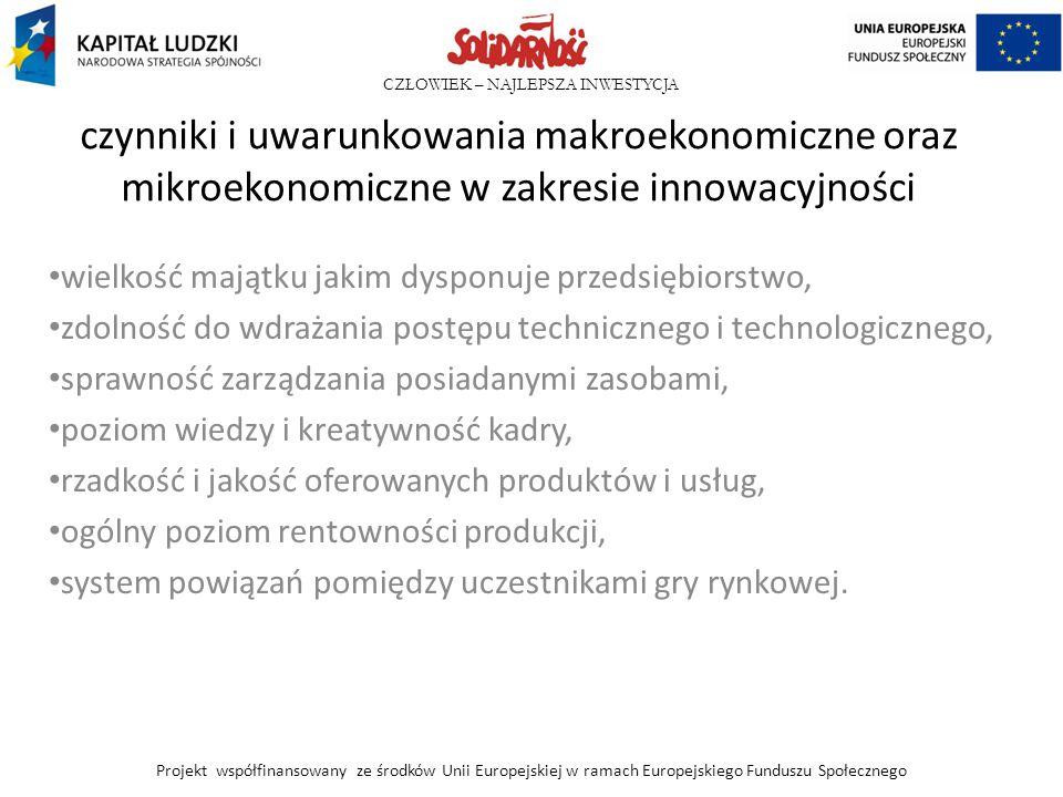 czynniki i uwarunkowania makroekonomiczne oraz mikroekonomiczne w zakresie innowacyjności