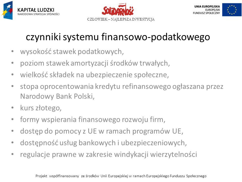 czynniki systemu finansowo-podatkowego