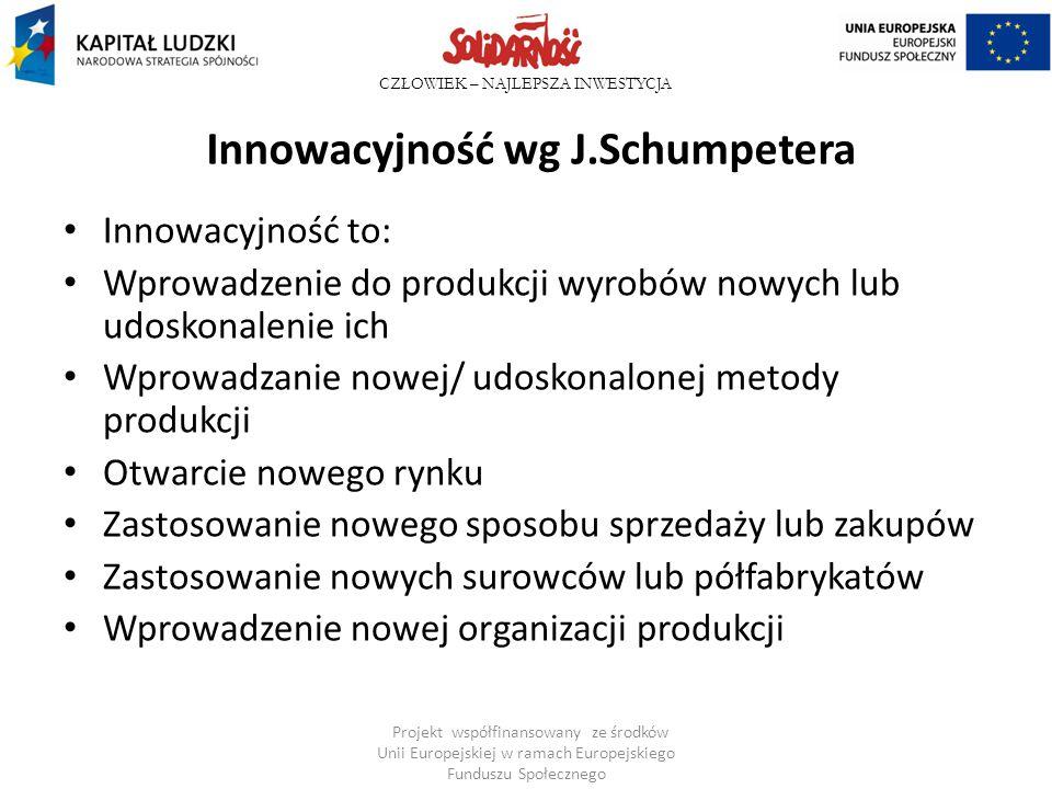 Innowacyjność wg J.Schumpetera