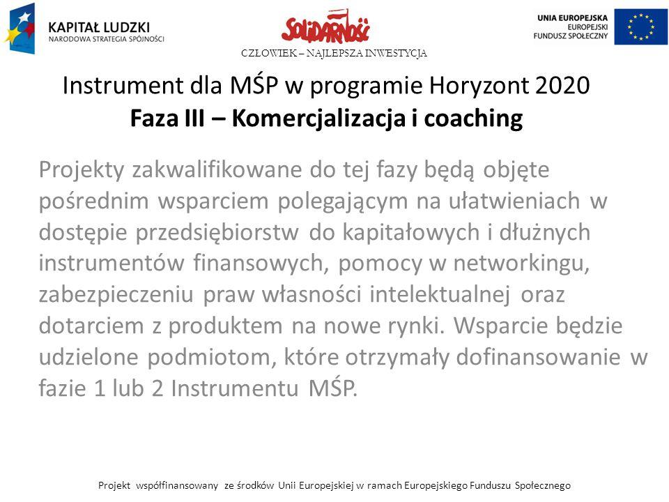 Instrument dla MŚP w programie Horyzont 2020 Faza III – Komercjalizacja i coaching