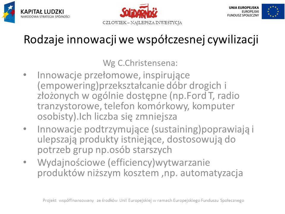 Rodzaje innowacji we współczesnej cywilizacji