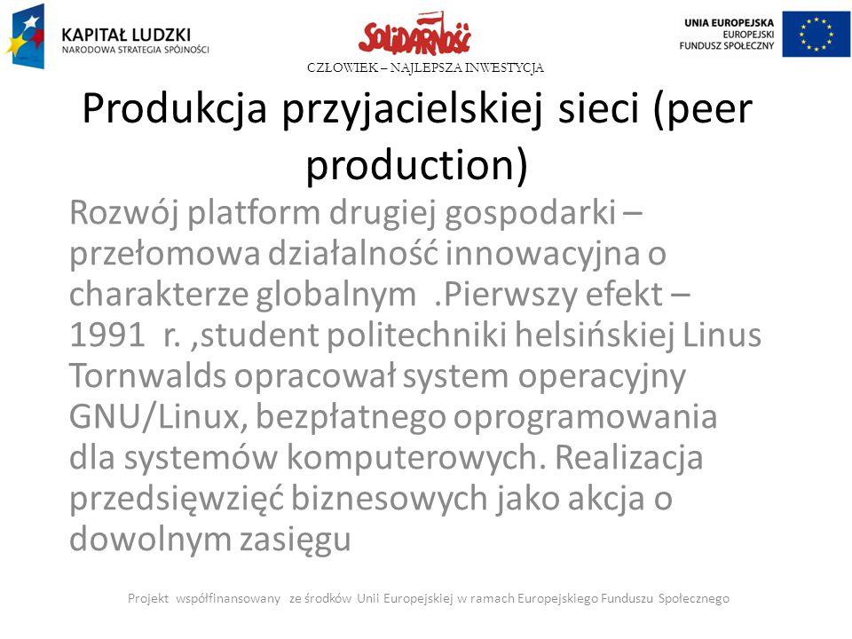 Produkcja przyjacielskiej sieci (peer production)