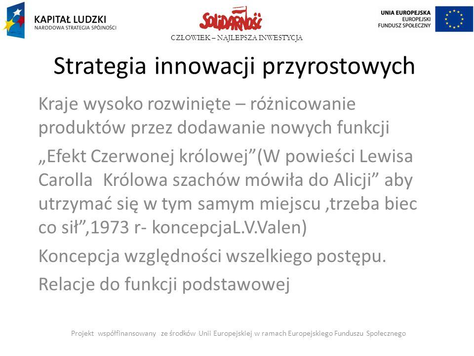 Strategia innowacji przyrostowych
