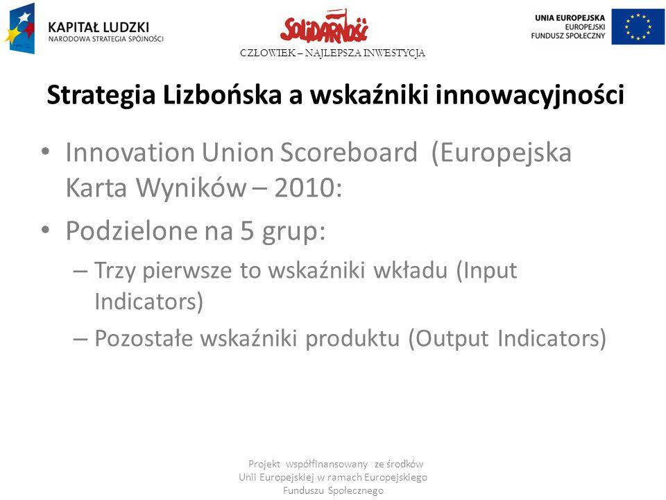 Strategia Lizbońska a wskaźniki innowacyjności