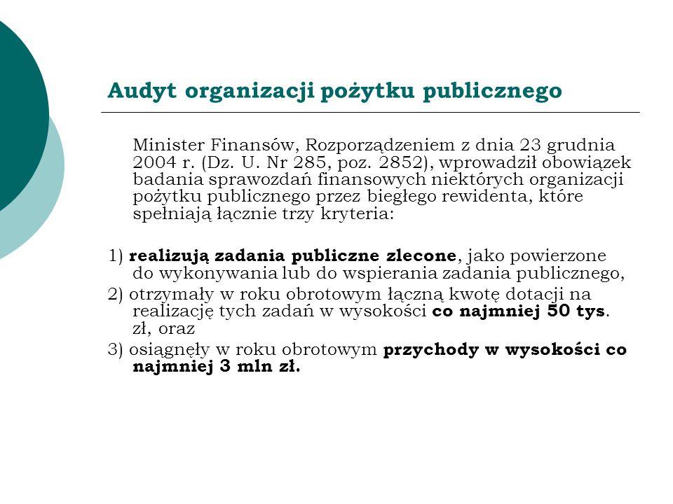 Audyt organizacji pożytku publicznego