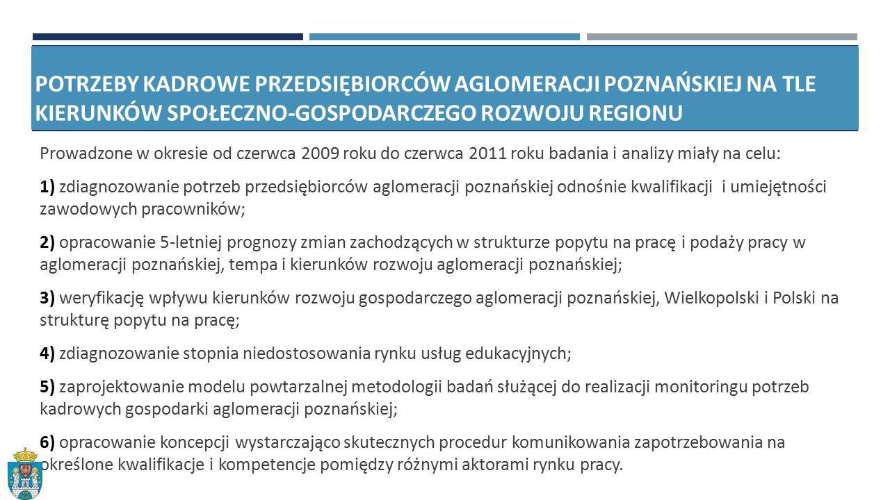 Potrzeby kadrowe przedsiębiorców aglomeracji poznańskiej na tle kierunków społeczno-gospodarczego rozwoju regionu