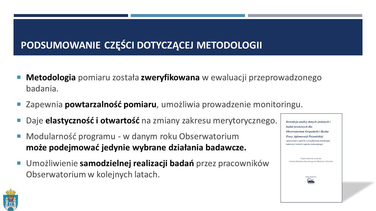 Podsumowanie części dotyczącej metodologii