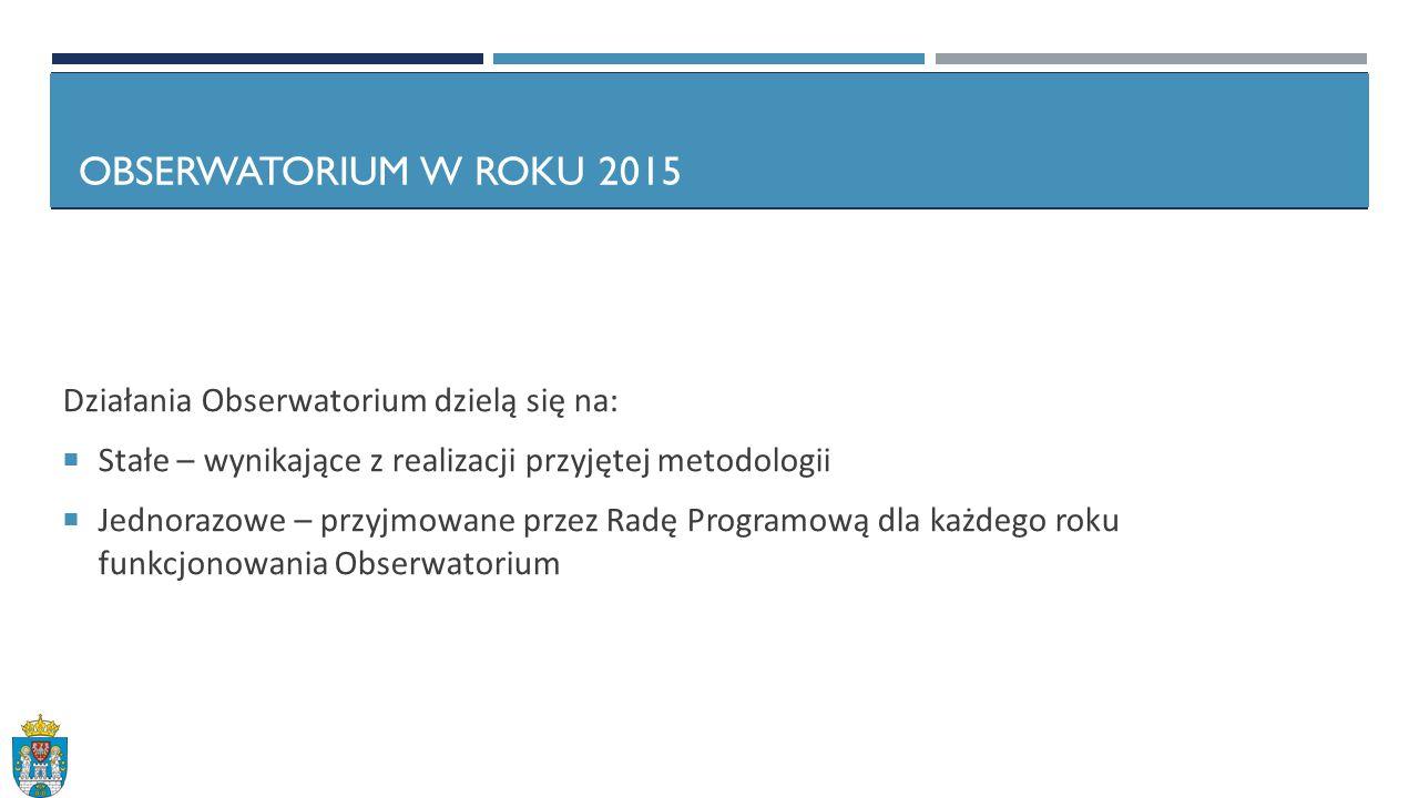 Obserwatorium w roku 2015 Działania Obserwatorium dzielą się na: