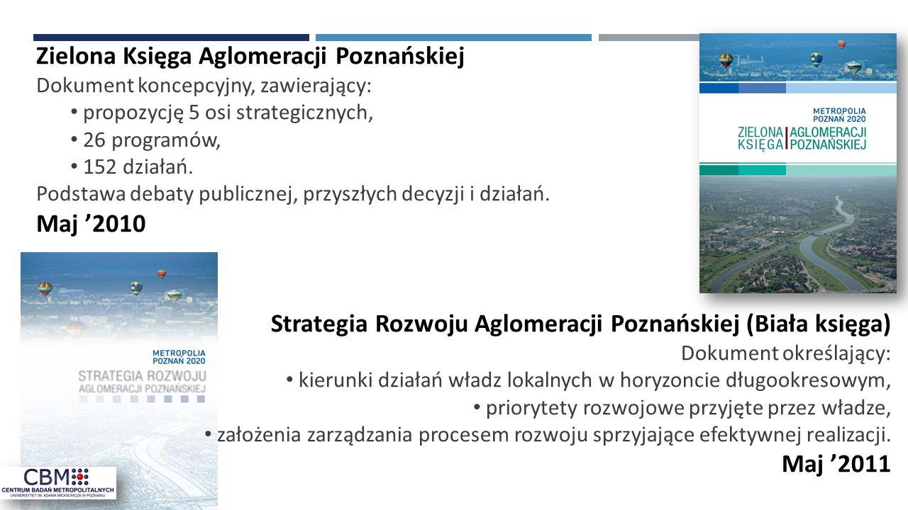 Zielona Księga Aglomeracji Poznańskiej