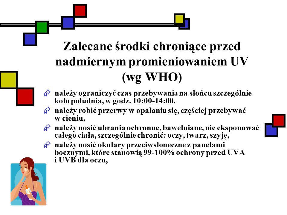 Zalecane środki chroniące przed nadmiernym promieniowaniem UV (wg WHO)