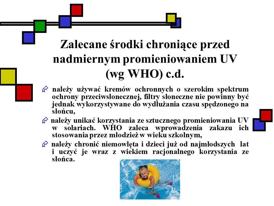 Zalecane środki chroniące przed nadmiernym promieniowaniem UV (wg WHO) c.d.