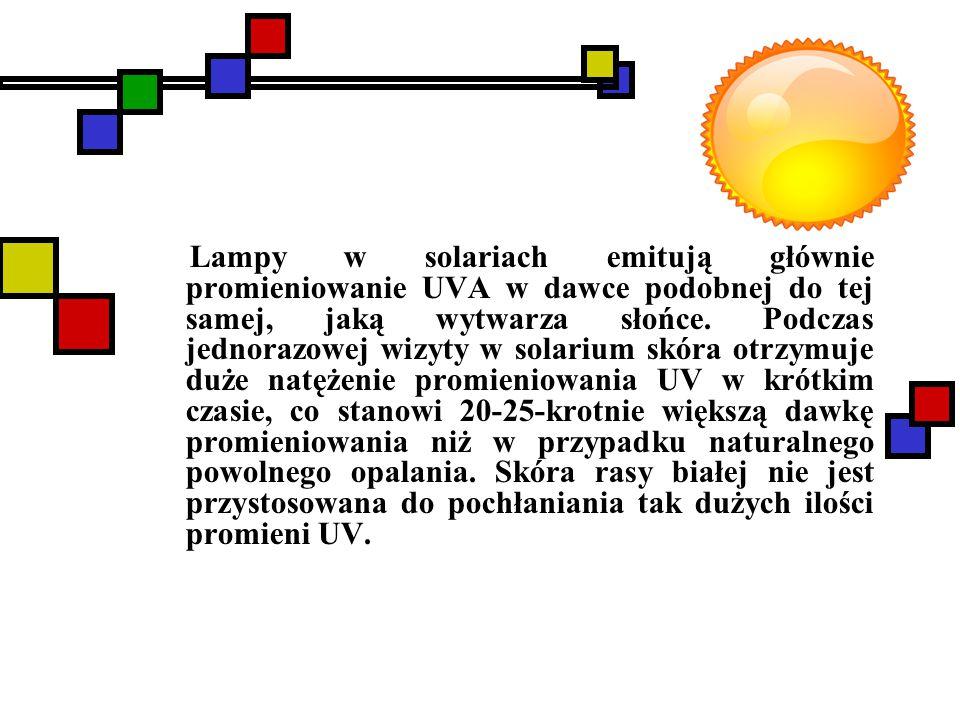 Lampy w solariach emitują głównie promieniowanie UVA w dawce podobnej do tej samej, jaką wytwarza słońce.