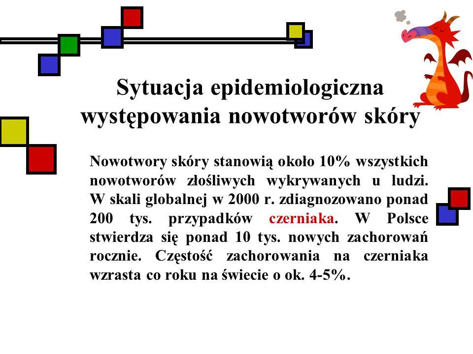 Sytuacja epidemiologiczna występowania nowotworów skóry