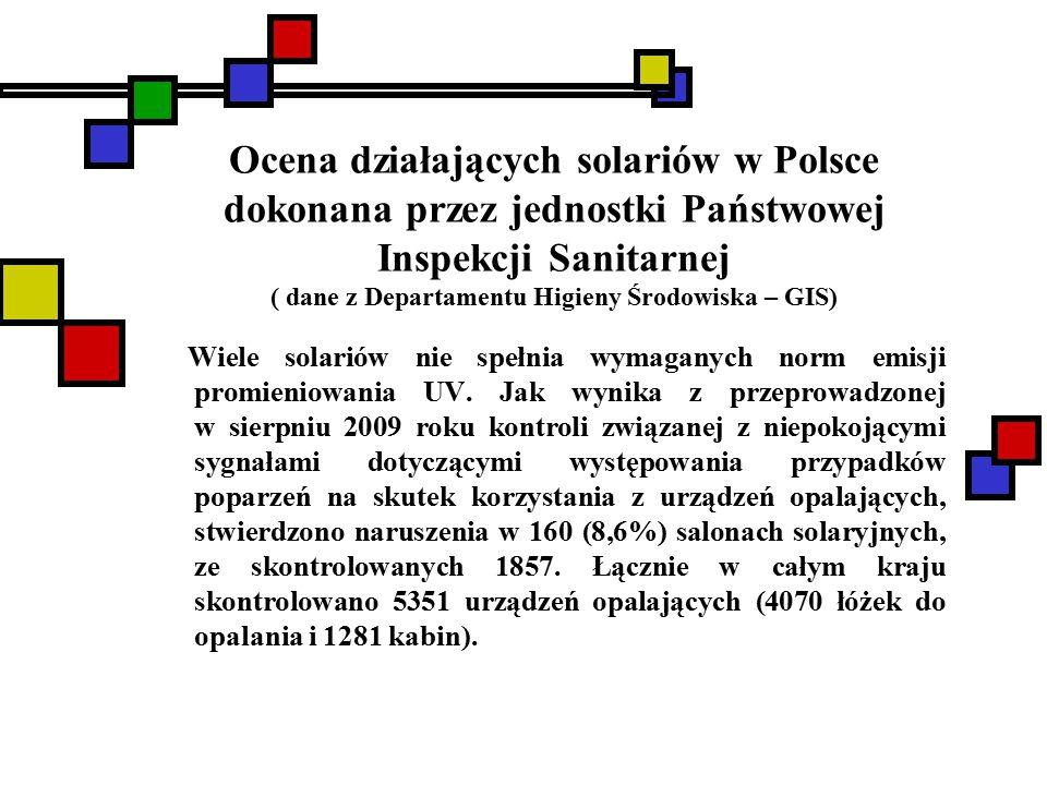 Ocena działających solariów w Polsce dokonana przez jednostki Państwowej Inspekcji Sanitarnej ( dane z Departamentu Higieny Środowiska – GIS)