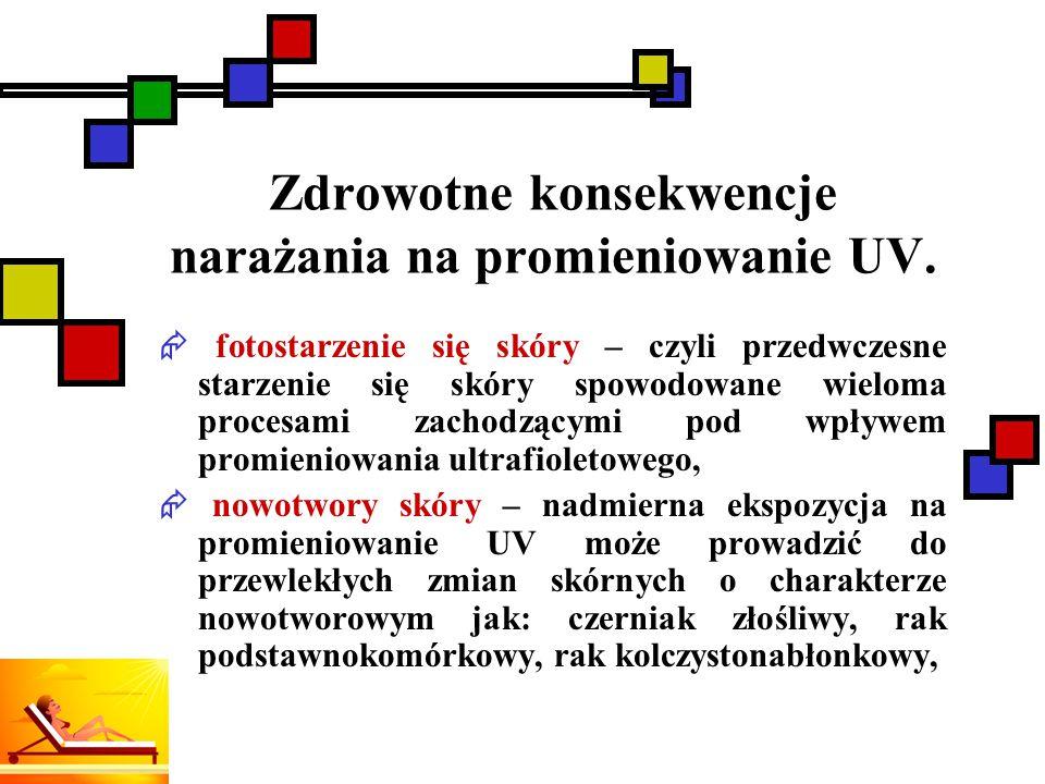 Zdrowotne konsekwencje narażania na promieniowanie UV.