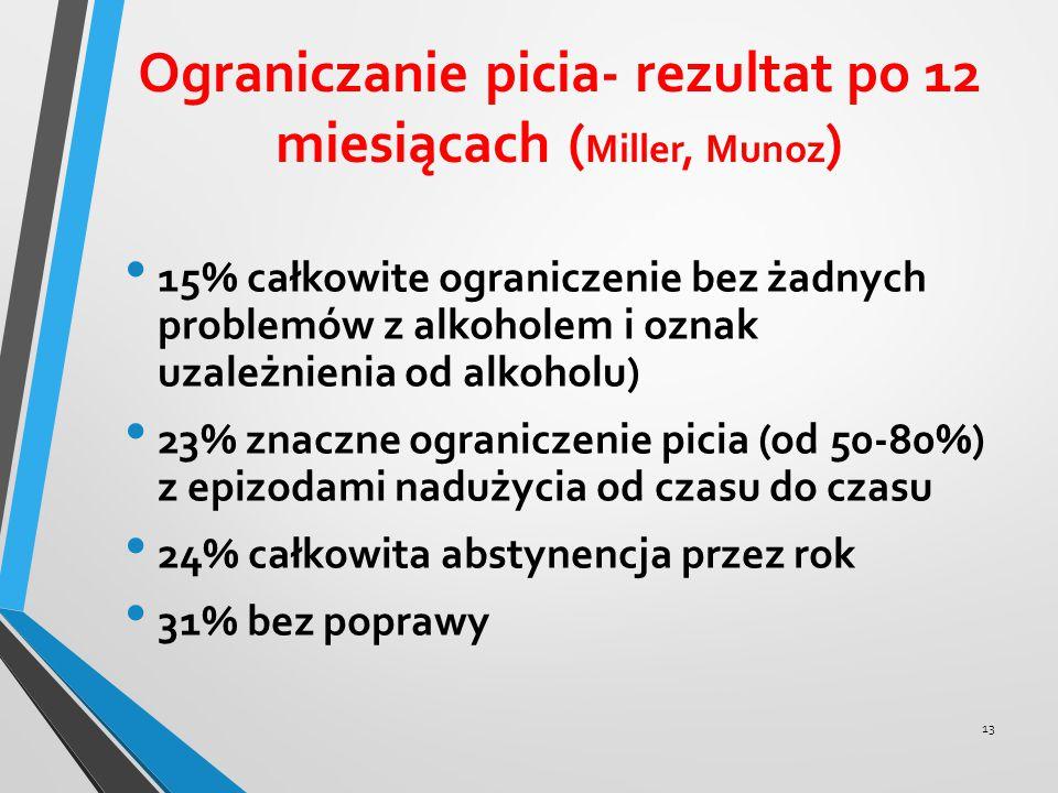 Ograniczanie picia- rezultat po 12 miesiącach (Miller, Munoz)