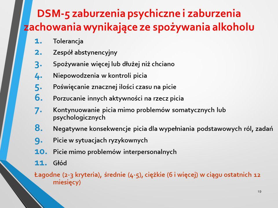 DSM-5 zaburzenia psychiczne i zaburzenia zachowania wynikające ze spożywania alkoholu