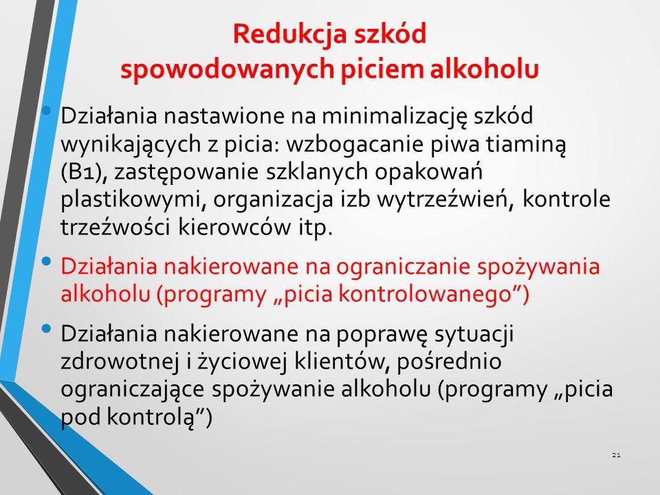 Redukcja szkód spowodowanych piciem alkoholu