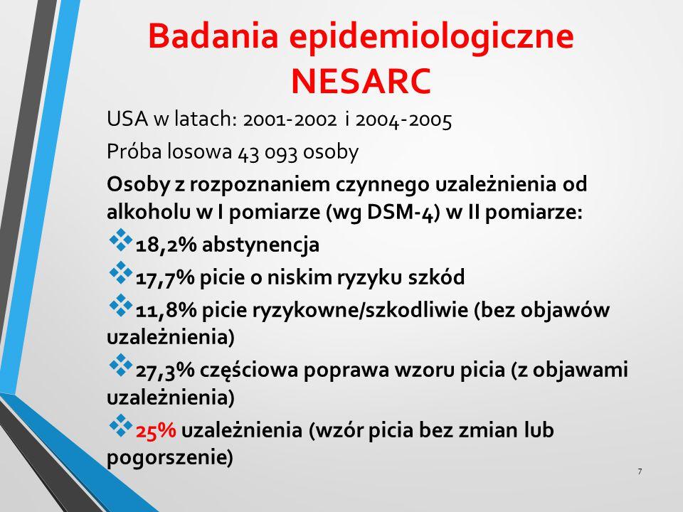 Badania epidemiologiczne NESARC