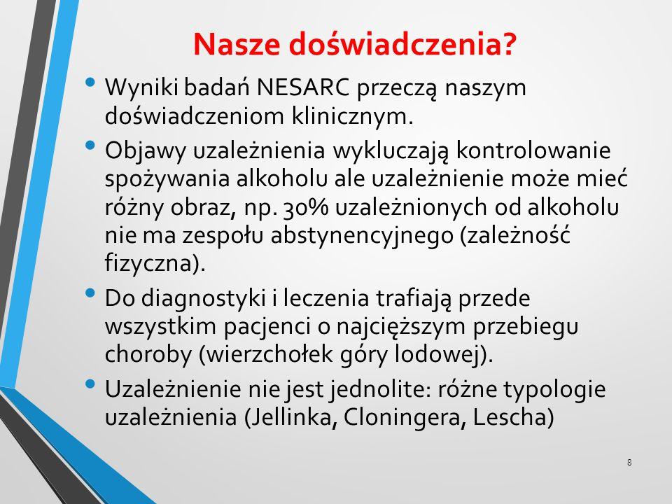 Nasze doświadczenia Wyniki badań NESARC przeczą naszym doświadczeniom klinicznym.