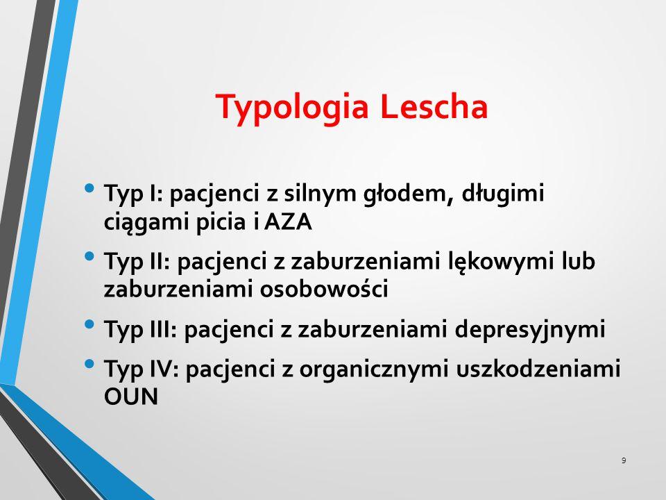 Typologia Lescha Typ I: pacjenci z silnym głodem, długimi ciągami picia i AZA.