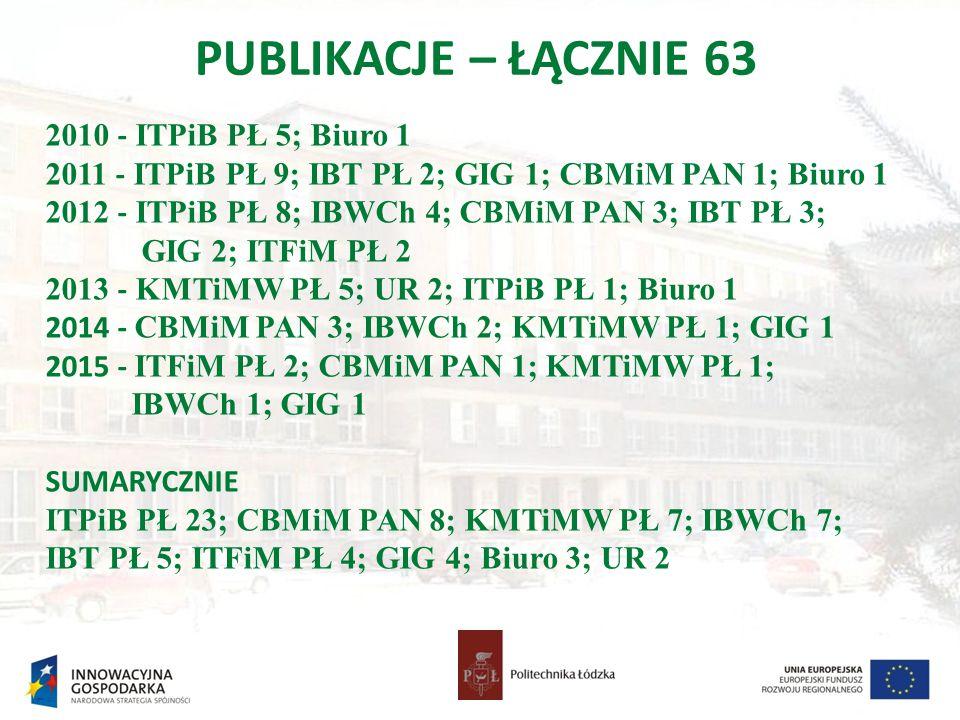PUBLIKACJE – ŁĄCZNIE 63 2010 - ITPiB PŁ 5; Biuro 1