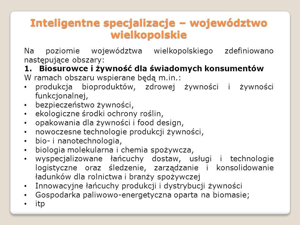 Inteligentne specjalizacje – województwo wielkopolskie