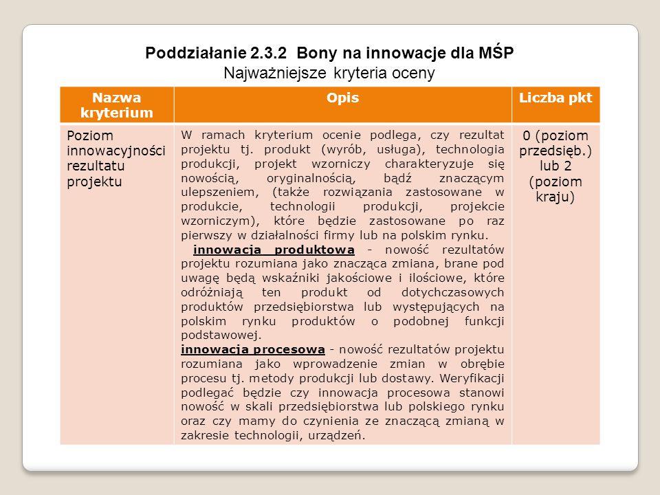 Poddziałanie 2.3.2 Bony na innowacje dla MŚP