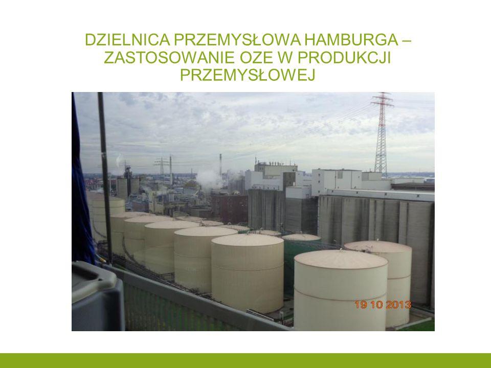 Dzielnica przemysłowa hamburga – zastosowanie oze w produkcji przemysłowej