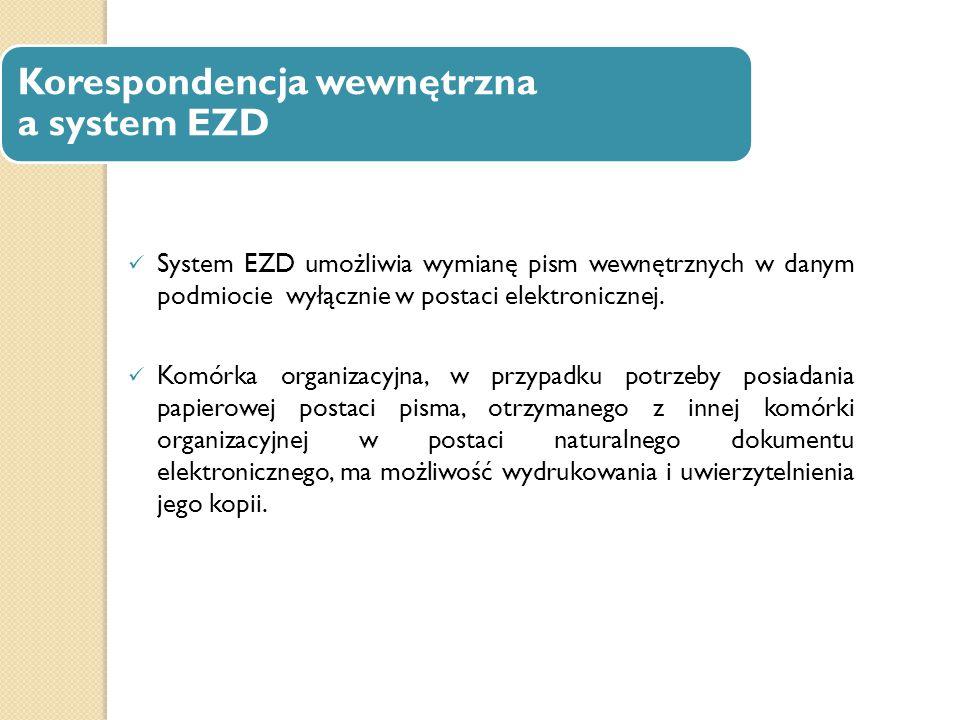 Korespondencja wewnętrzna a system EZD