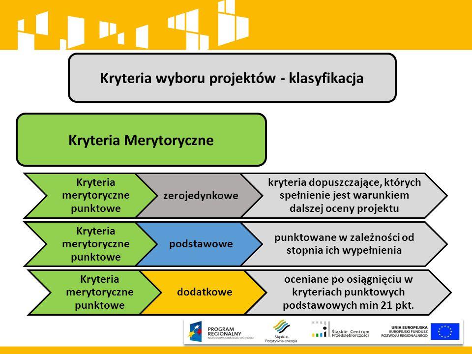 Kryteria wyboru projektów - klasyfikacja Kryteria Merytoryczne