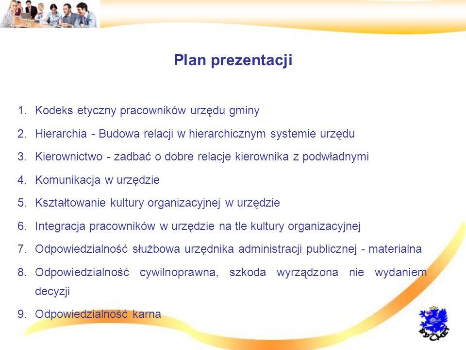 Plan prezentacji Kodeks etyczny pracowników urzędu gminy