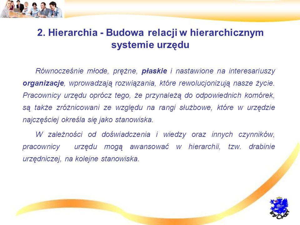 2. Hierarchia - Budowa relacji w hierarchicznym systemie urzędu