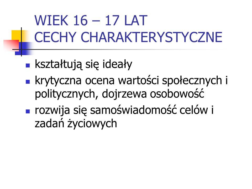 WIEK 16 – 17 LAT CECHY CHARAKTERYSTYCZNE