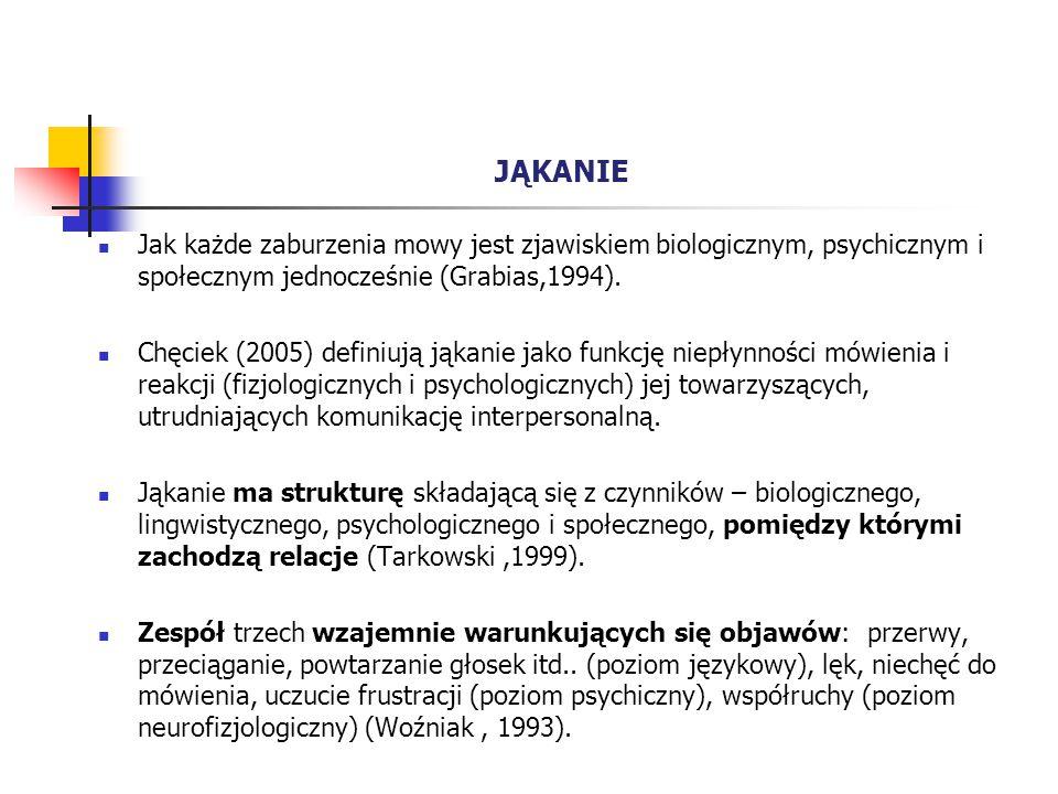 JĄKANIE Jak każde zaburzenia mowy jest zjawiskiem biologicznym, psychicznym i społecznym jednocześnie (Grabias,1994).