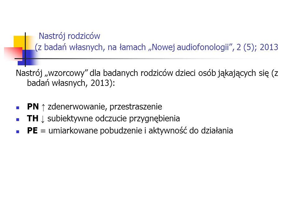 """Nastrój rodziców (z badań własnych, na łamach """"Nowej audiofonologii , 2 (5); 2013"""