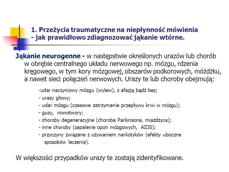 -udar naczyniowy mózgu (wylew), z afazją bądź bez;