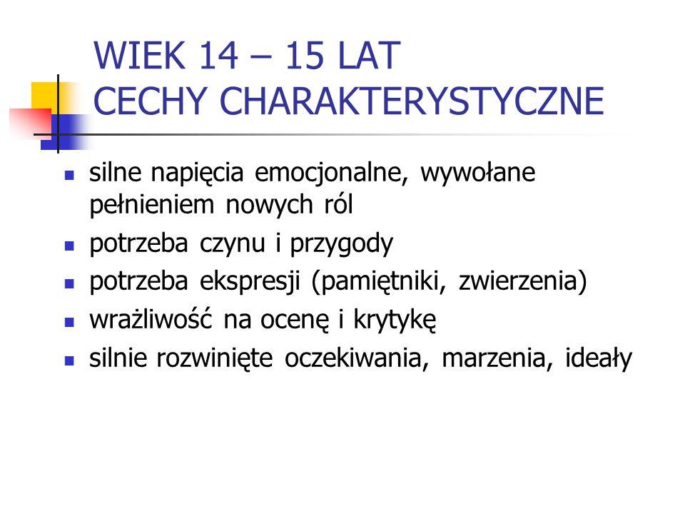 WIEK 14 – 15 LAT CECHY CHARAKTERYSTYCZNE