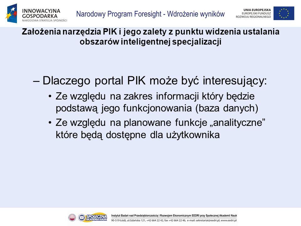 Dlaczego portal PIK może być interesujący: