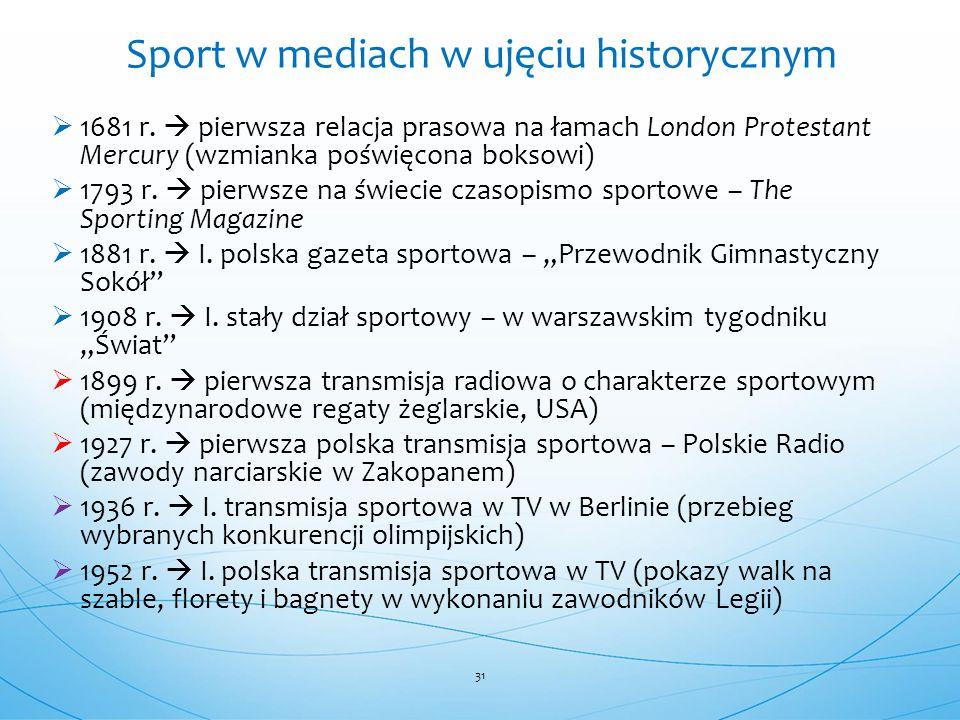 Sport w mediach w ujęciu historycznym