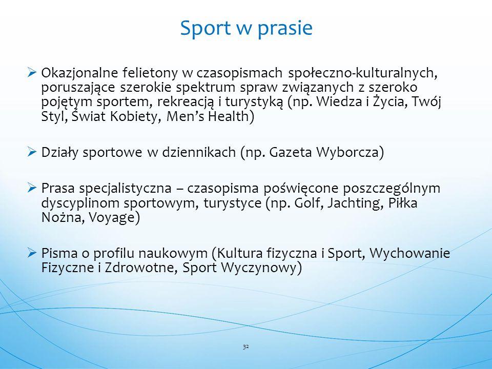 Sport w prasie